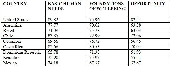 wellbeing-chart