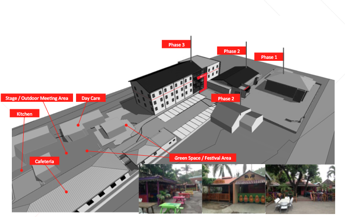 Plan for the three-cener campus-style Kingston, Jamaica site show shared common areas including a day care center and festival area which will play host to different caterers cooking world foods.