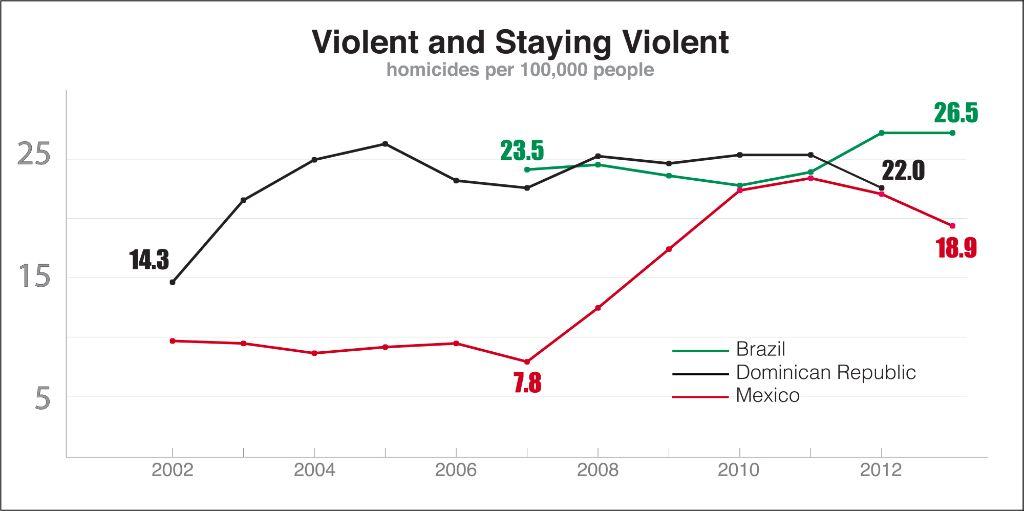 VIolence_Worse