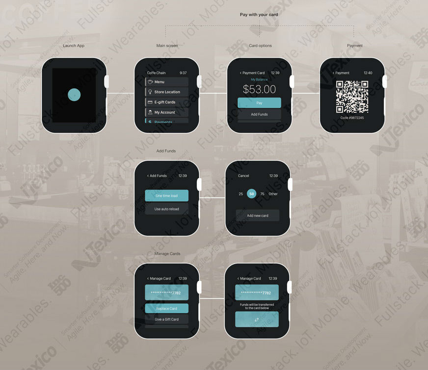 Another of iTexico's wearables development projects was for a large restaurant client who wanted a wearables app to handle its loyalty programme and facilitate payment through it.
