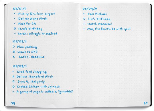 Bullet Journal: An Innovative Productivity Technique for Busy Execs