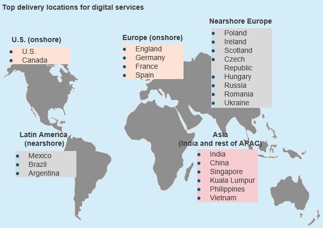 Top delivery locations for digital service delivery