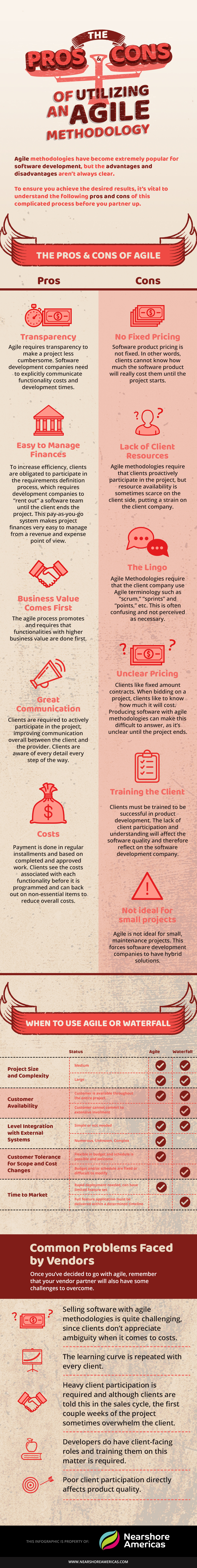 Infographic: The Pros & Cons of Utilizing an Agile Methodology