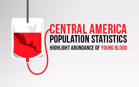 featured image central america population